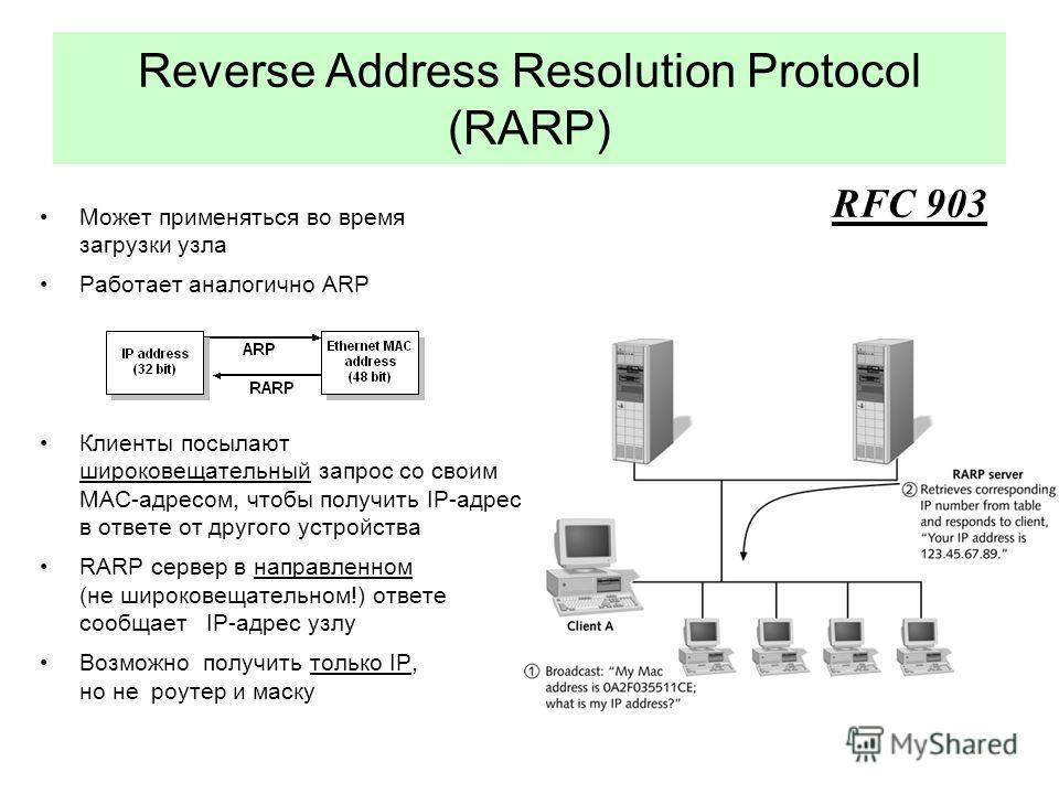 Reverse Address Resolution Protocol (RARP) Может применяться во время загрузки узла Работает аналогично ARP Клиенты посылают широковещательный запрос со своим MAC-адресом, чтобы получить IP-aдрес в ответе от другого устройства RARP сервер в направлен