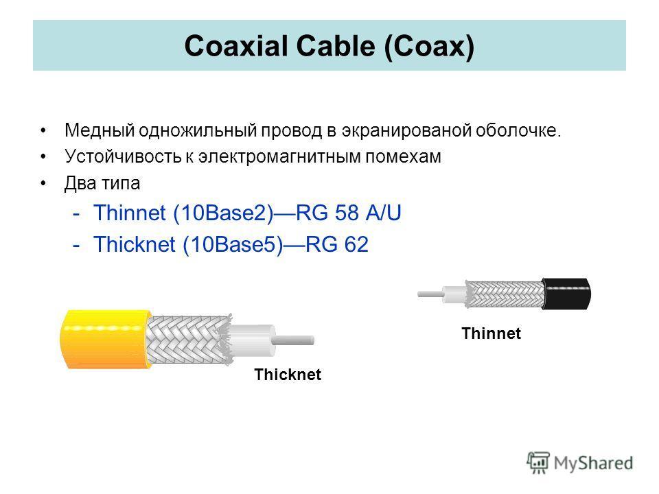 Coaxial Cable (Coax) Медный одножильный провод в экранированой оболочке. Устойчивость к электромагнитным помехам Два типа -Thinnet (10Base2)RG 58 A/U -Thicknet (10Base5)RG 62 Thicknet Thinnet