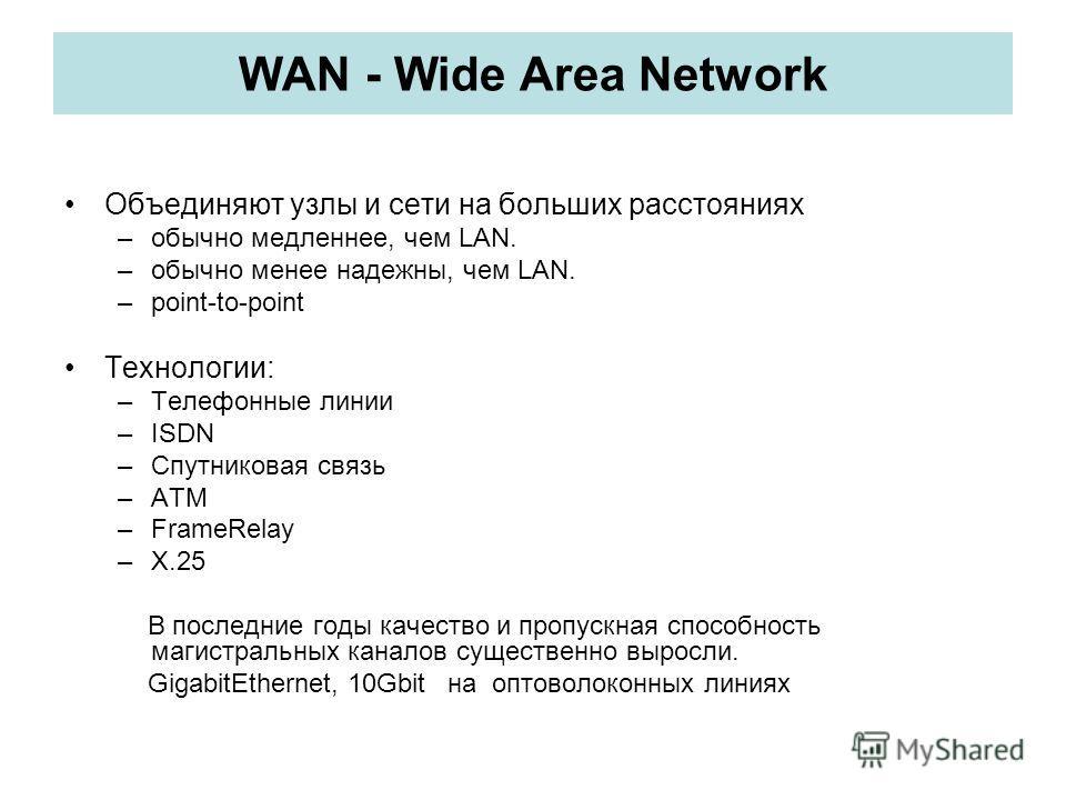 WAN - Wide Area Network Объединяют узлы и сети на больших расстояниях –обычно медленнее, чем LAN. –обычно менее надежны, чем LAN. –point-to-point Технологии: –Телефонные линии –ISDN –Спутниковая связь –ATM –FrameRelay –X.25 В последние годы качество