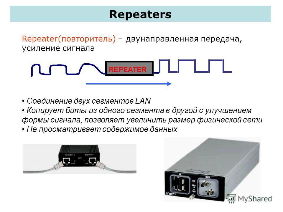 Repeaters Repeater(повторитель) – двунаправленная передача, усиление сигнала Соединение двух сегментов LAN Копирует биты из одного сегмента в другой с улучшением формы сигнала, позволяет увеличить размер физической сети Не просматривает содержимое да