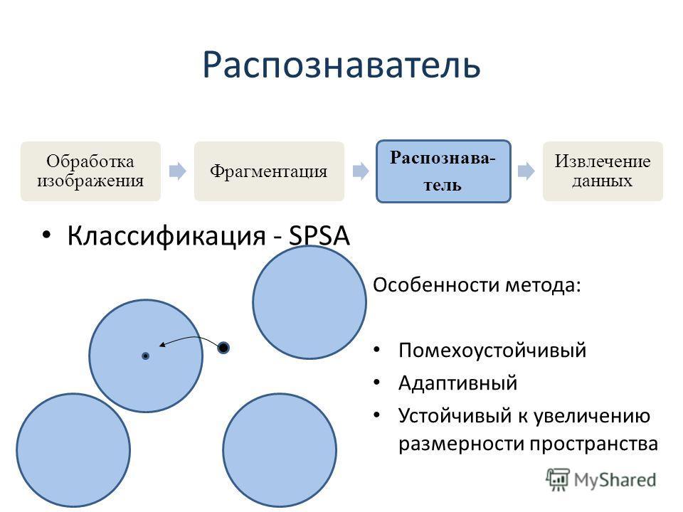 Распознаватель Классификация - SPSA Особенности метода: Помехоустойчивый Адаптивный Устойчивый к увеличению размерности пространства