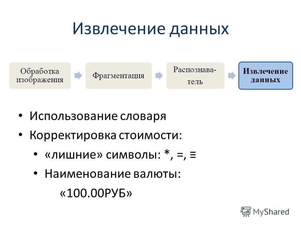 Извлечение данных Использование словаря Корректировка стоимости: «лишние» символы: *, =, Наименование валюты: «100.00РУБ»