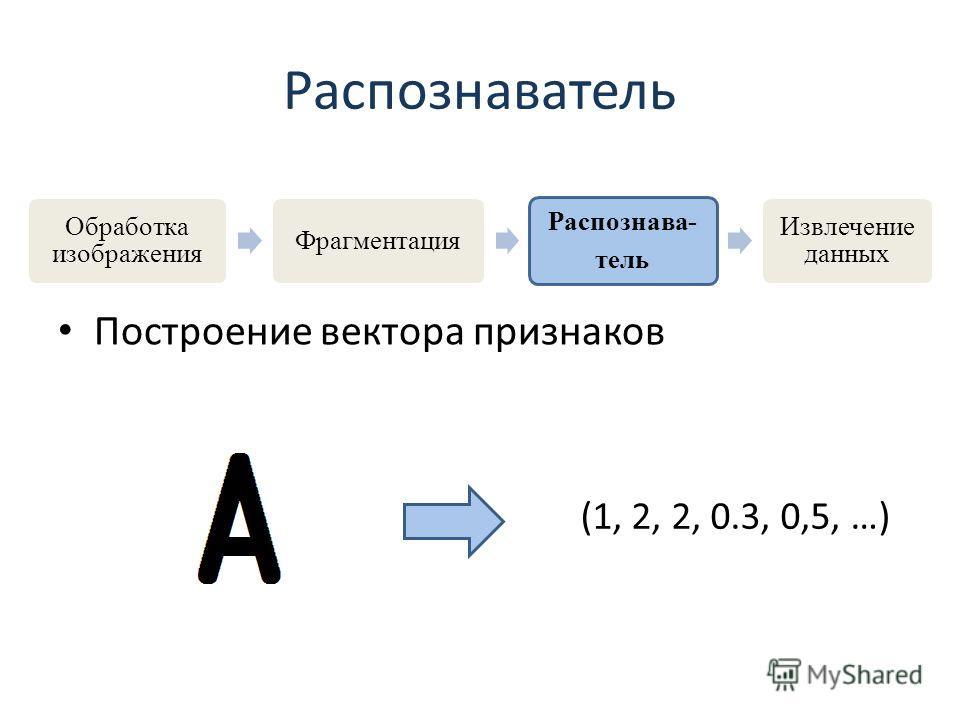 Распознаватель Построение вектора признаков (1, 2, 2, 0.3, 0,5, …)
