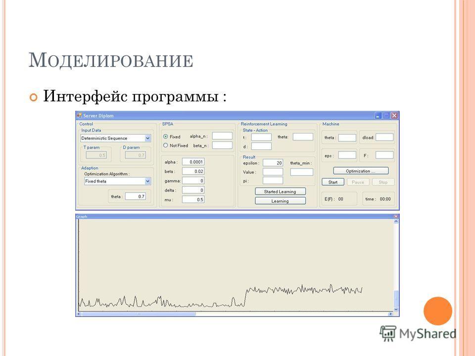 М ОДЕЛИРОВАНИЕ Интерфейс программы :
