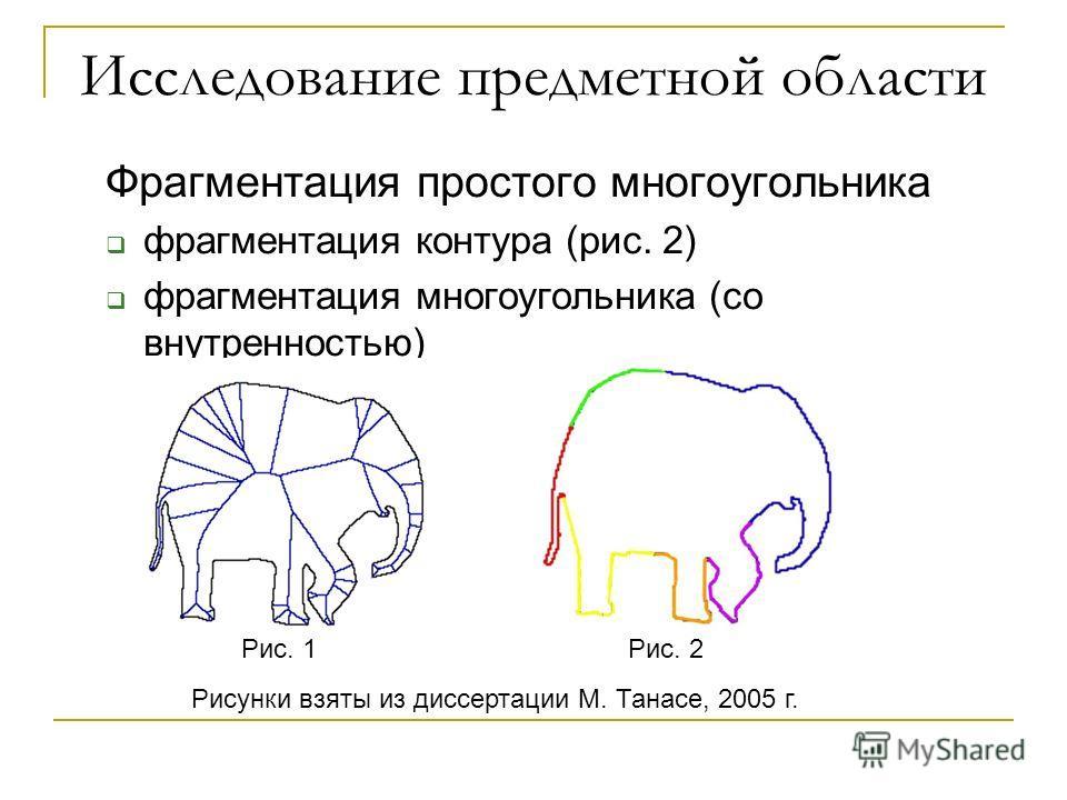 Исследование предметной области Фрагментация простого многоугольника фрагментация контура (рис. 2) фрагментация многоугольника (со внутренностью) Рис. 1Рис. 2 Рисунки взяты из диссертации М. Танасе, 2005 г.