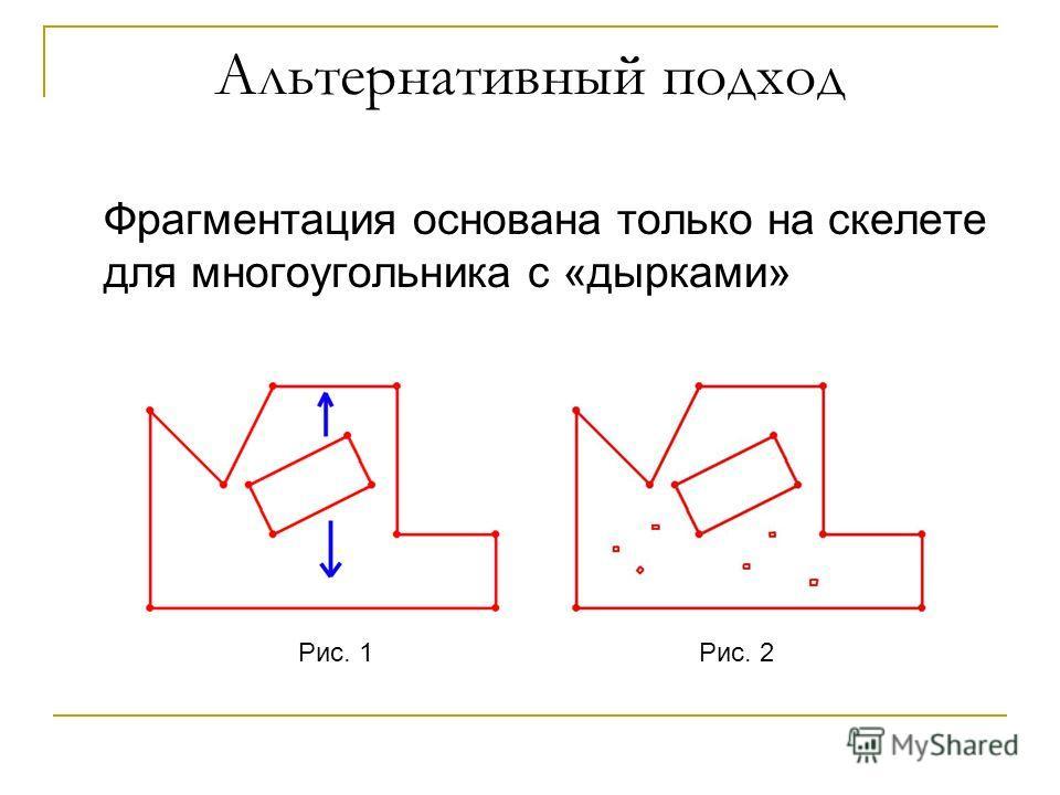 Альтернативный подход Фрагментация основана только на скелете для многоугольника с «дырками» Рис. 1Рис. 2