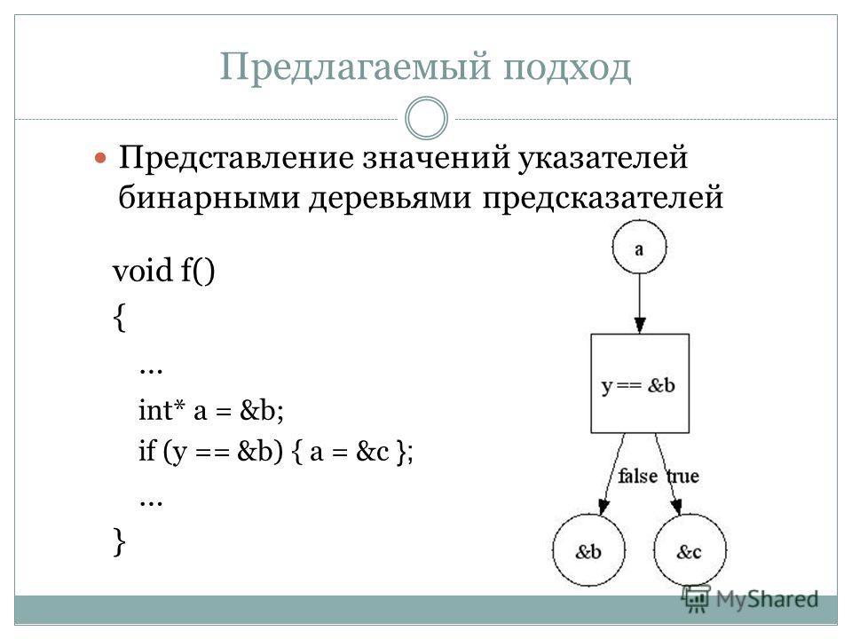 void f() { … int* a = &b; if (y == &b) { a = &c }; … } Представление значений указателей бинарными деревьями предсказателей Предлагаемый подход