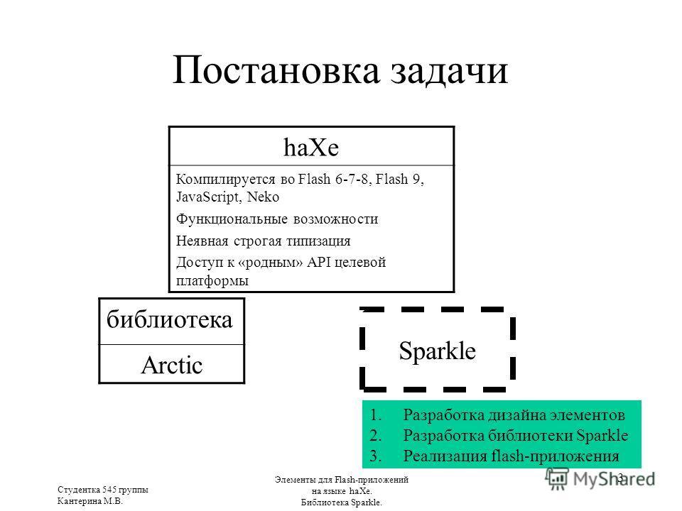 Студентка 545 группы Кантерина М.В. Элементы для Flash-приложений на языке haXe. Библиотека Sparkle. 3 Постановка задачи библиотека Arctic haXe Компилируется во Flash 6-7-8, Flash 9, JavaScript, Neko Функциональные возможности Неявная строгая типизац