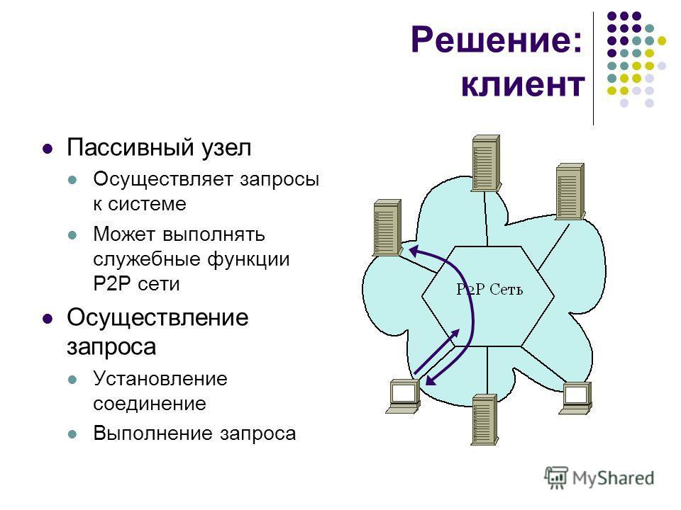 Решение: клиент Пассивный узел Осуществляет запросы к системе Может выполнять служебные функции Р2Р сети Осуществление запроса Установление соединение Выполнение запроса