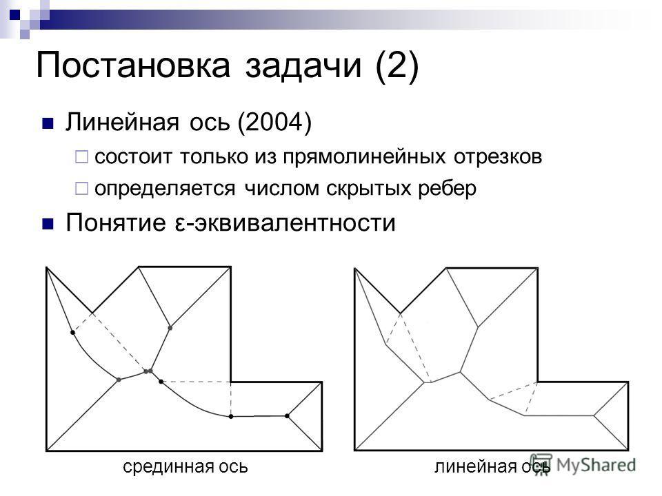 Постановка задачи (2) Линейная ось (2004) состоит только из прямолинейных отрезков определяется числом скрытых ребер Понятие ε-эквивалентности срединная осьлинейная ось