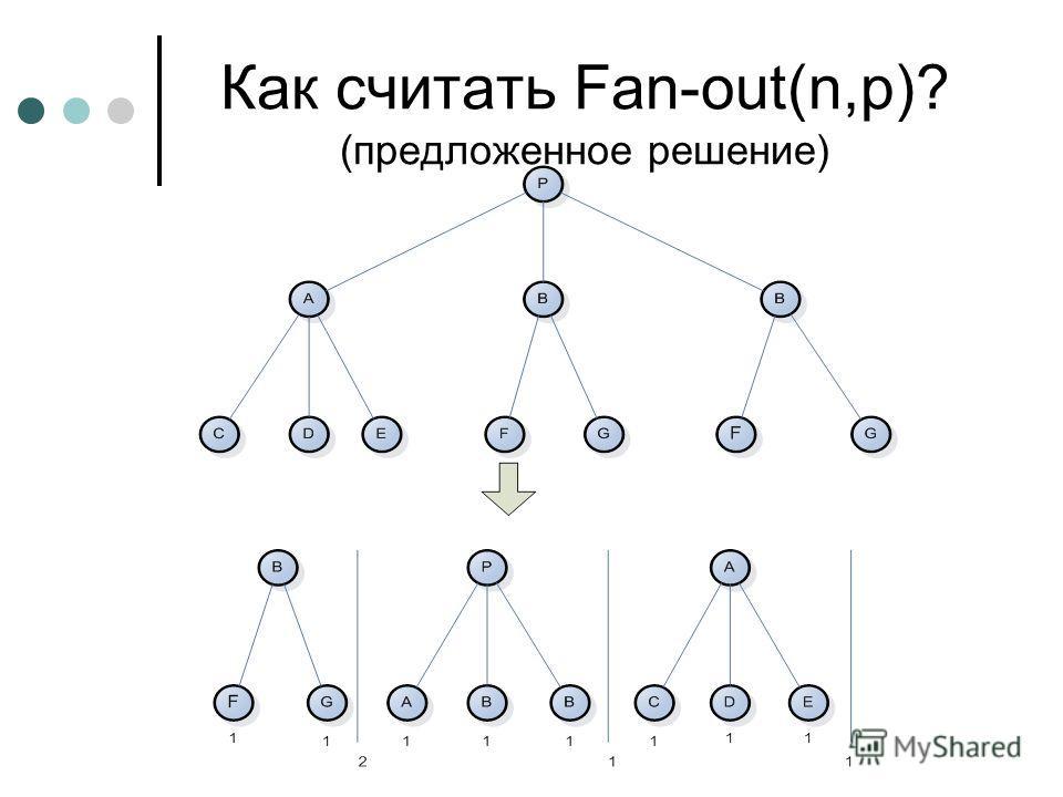 Как считать Fan-out(n,p)? (предложенное решение)