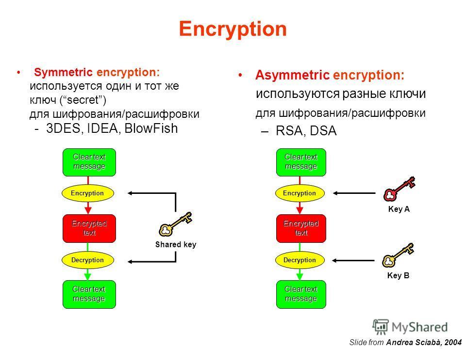 Encryption Symmetric encryption: используется один и тот же ключ (secret) для шифрования/расшифровки - 3DES, IDEA, BlowFish Asymmetric encryption: используются разные ключи для шифрования/расшифровки –RSA, DSA Clear text message Encrypted text Clear