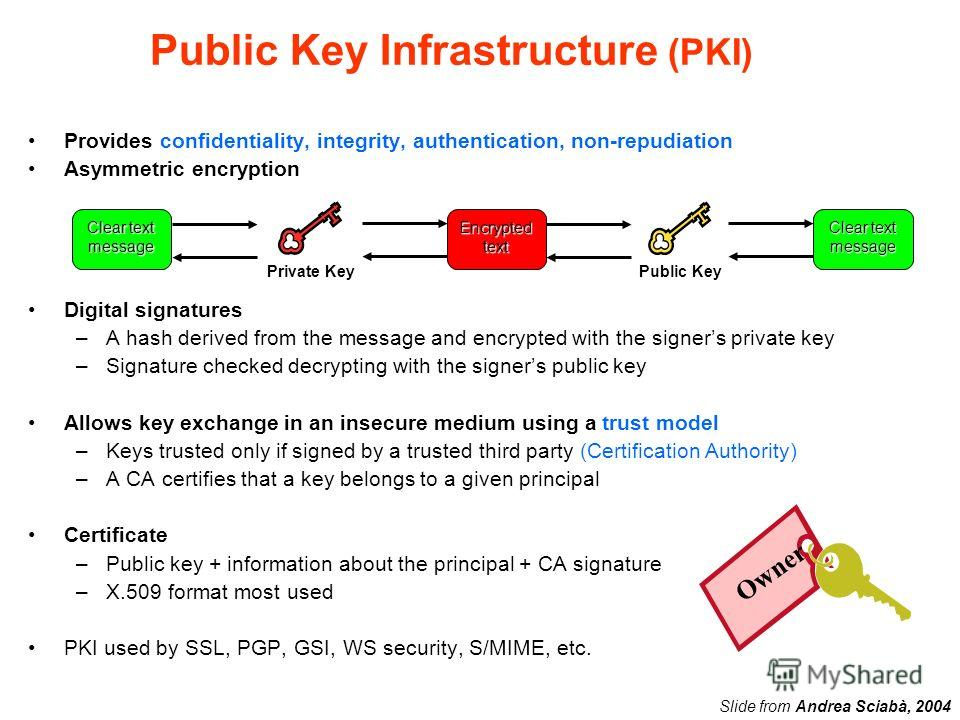 Public Key Infrastructure (PKI) Provides confidentiality, integrity, authentication, non-repudiation Asymmetric encryption Digital signatures –A hash derived from the message and encrypted with the signers private key –Signature checked decrypting wi