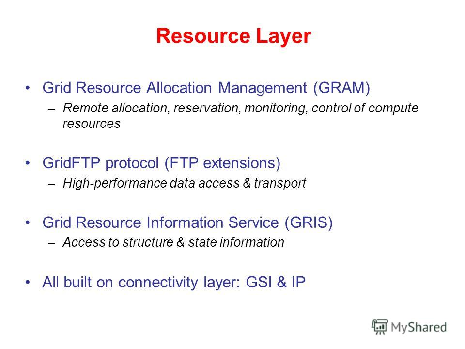 Resource Layer Grid Resource Allocation Management (GRAM) –Remote allocation, reservation, monitoring, control of compute resources GridFTP protocol (FTP extensions) –High-performance data access & transport Grid Resource Information Service (GRIS) –