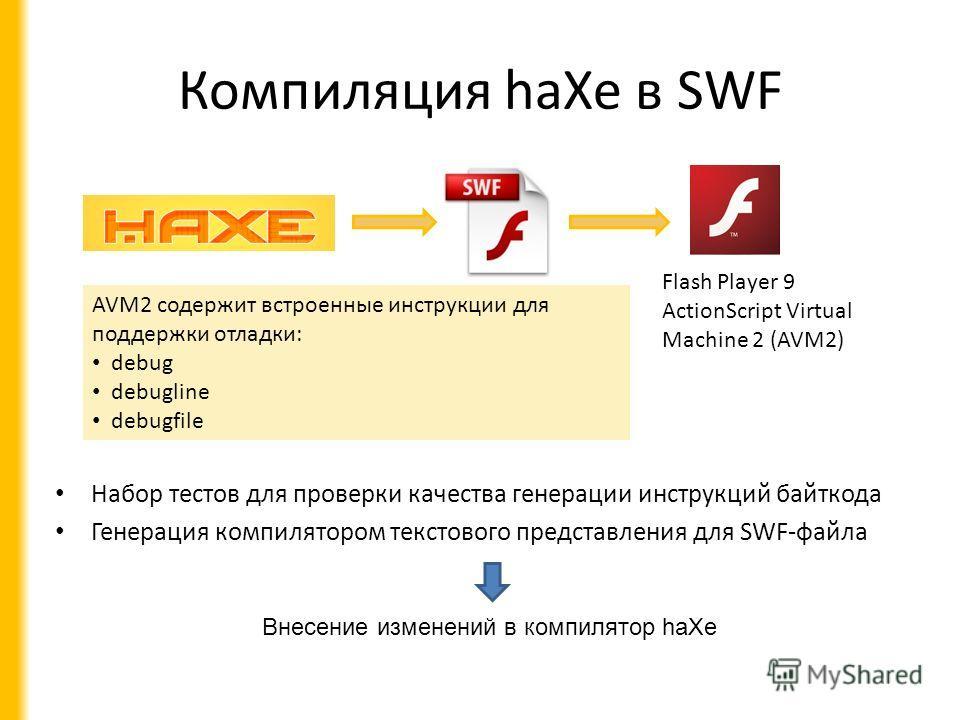 Компиляция haXe в SWF Набор тестов для проверки качества генерации инструкций байткода Генерация компилятором текстового представления для SWF-файла Flash Player 9 ActionScript Virtual Machine 2 (AVM2) AVM2 содержит встроенные инструкции для поддержк