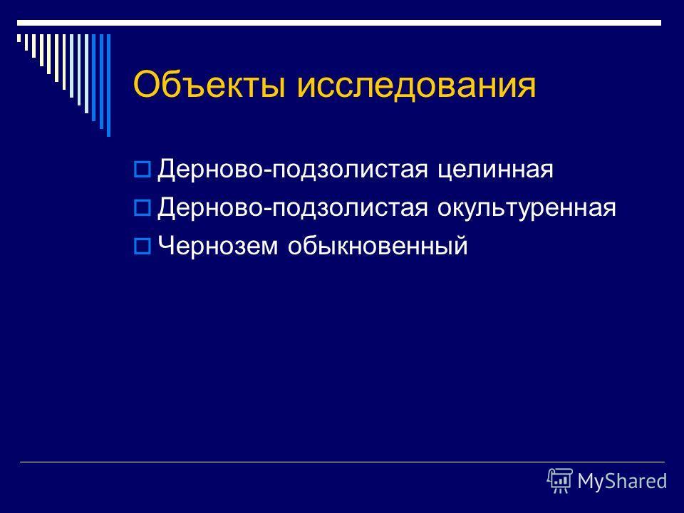 Объекты исследования Дерново-подзолистая целинная Дерново-подзолистая окультуренная Чернозем обыкновенный
