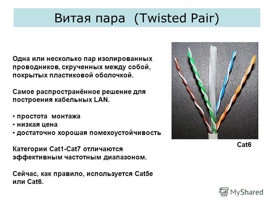 Витая пара (Twisted Pair) Одна или несколько пар изолированных проводников, скрученных между собой, покрытых пластиковой оболочкой. Самое распространённое решение для построения кабельных LAN. простота монтажа низкая цена достаточно хорошая помехоуст
