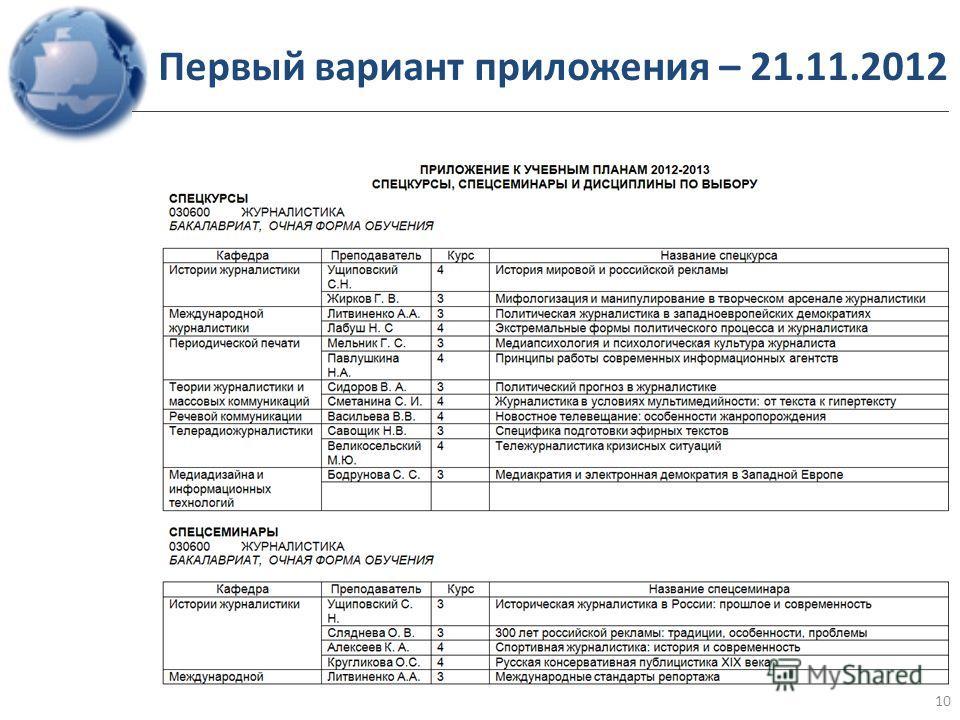 Первый вариант приложения – 21.11.2012 10