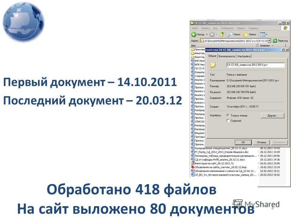 Первый документ – 14.10.2011 Последний документ – 20.03.12 Обработано 418 файлов На сайт выложено 80 документов 4