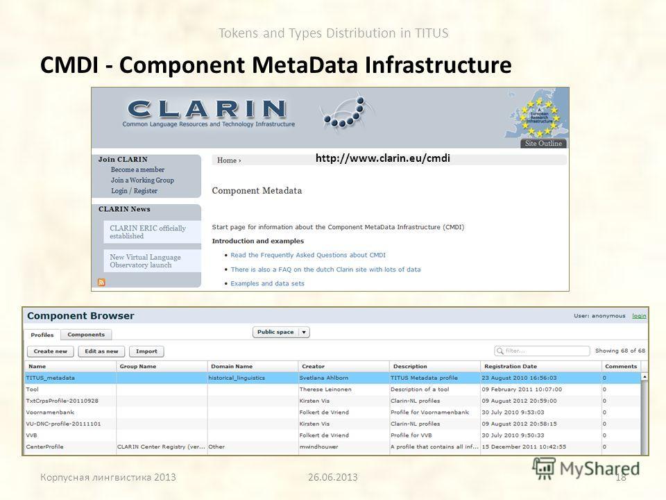 Tokens and Types Distribution in TITUS CMDI - Component MetaData Infrastructure Корпусная лингвистика 201326.06.2013 http://www.clarin.eu/cmdi 18