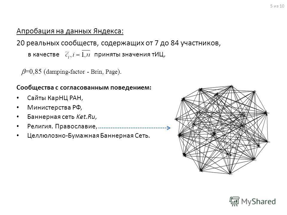 Апробация на данных Яндекса: 20 реальных сообществ, содержащих от 7 до 84 участников, в качестве приняты значения тИЦ, =0,85 ( damping-factor - Brin, Page ). Сообщества с согласованным поведением: Сайты КарНЦ РАН, Министерства РФ, Баннерная сеть Ket.