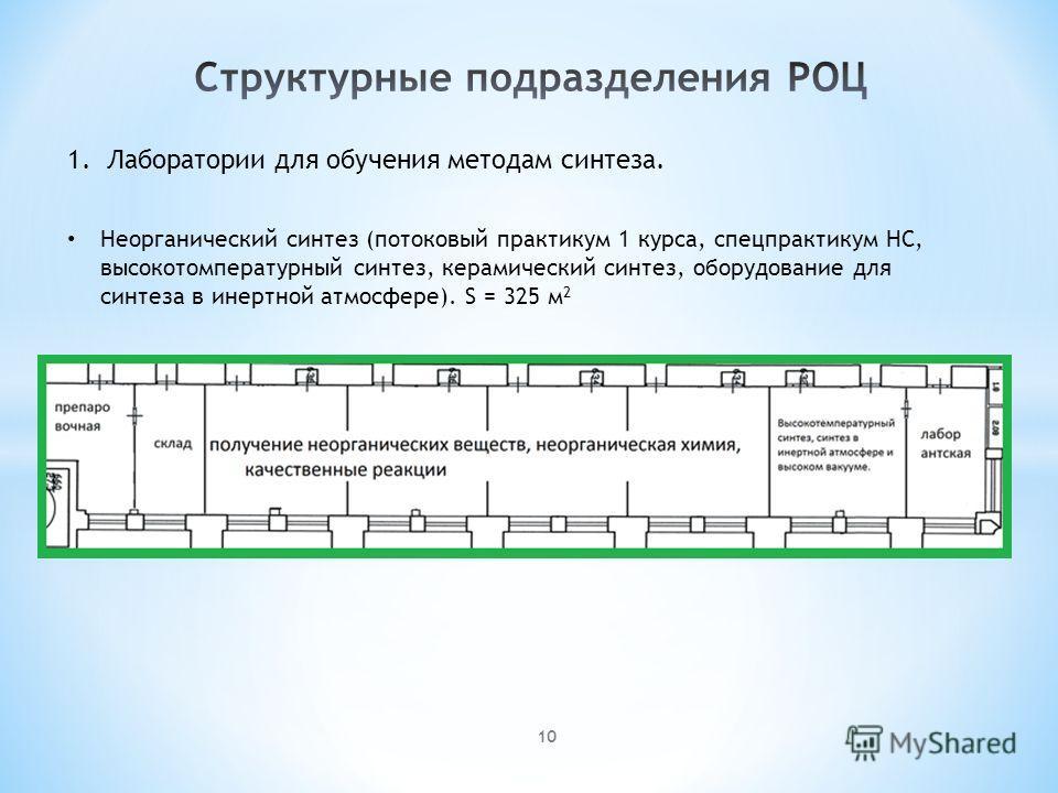 Неорганический синтез (потоковый практикум 1 курса, спецпрактикум НС, высокотомпературный синтез, керамический синтез, оборудование для синтеза в инертной атмосфере). S = 325 м 2 10
