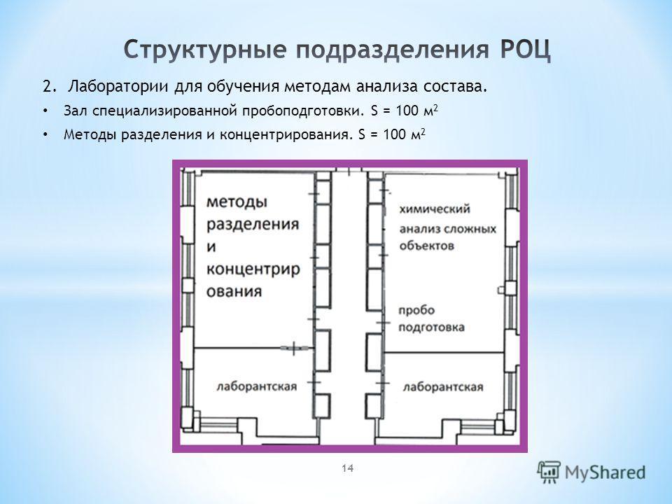 2.Лаборатории для обучения методам анализа состава. Зал специализированной пробоподготовки. S = 100 м 2 Методы разделения и концентрирования. S = 100 м 2 14