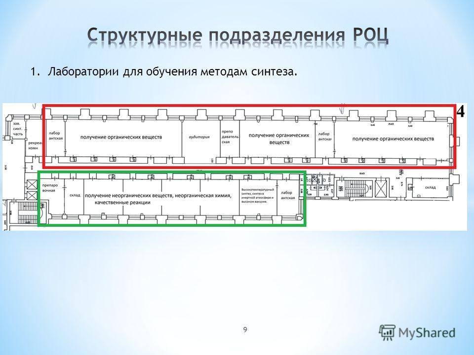 1.Лаборатории для обучения методам синтеза. 9