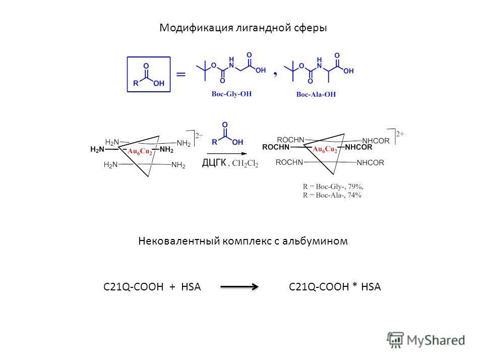 Модификация лигандной сферы Нековалентный комплекс с альбумином С21Q-COOH + HSAС21Q-COOH * HSA