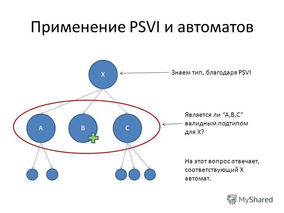 Применение PSVI и автоматов X ABC Является ли A,B,C валидным подтипом для X? На этот вопрос отвечает, соответствующий X автомат. Знаем тип, благодаря PSVI