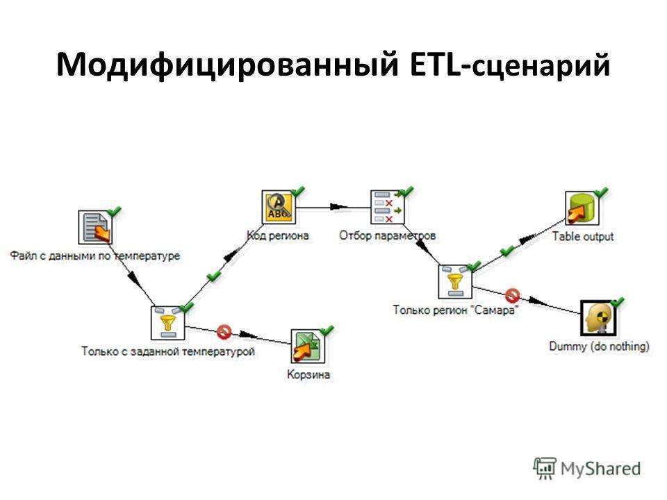 Модифицированный ETL- сценарий