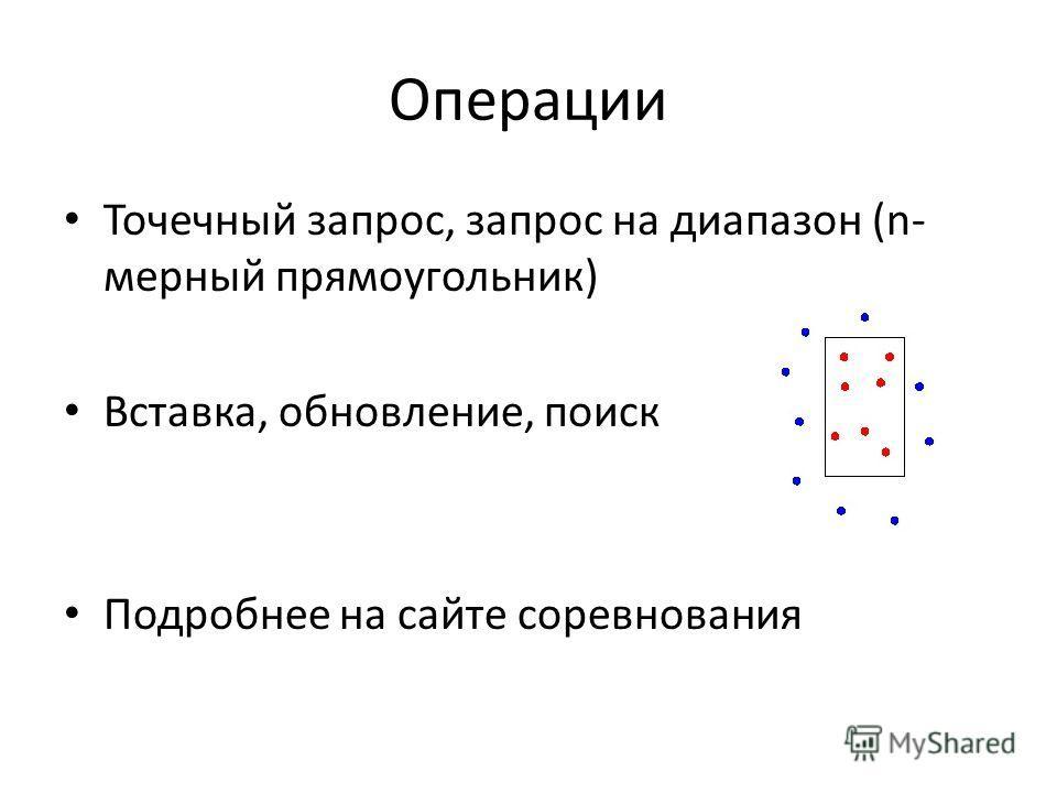 Операции Точечный запрос, запрос на диапазон (n- мерный прямоугольник) Вставка, обновление, поиск Подробнее на сайте соревнования
