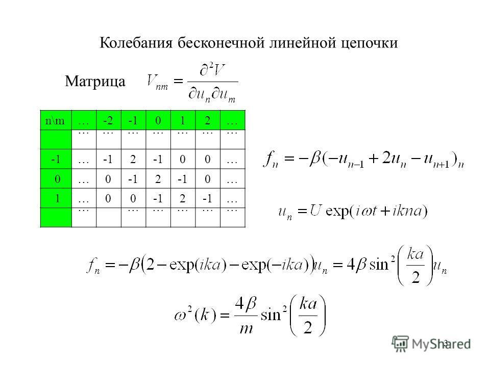 3 Колебания бесконечной линейной цепочки n\m…-2012… ………………… … 2 00… 0…0 2 0… 1…00 2 … ……………… Матрица
