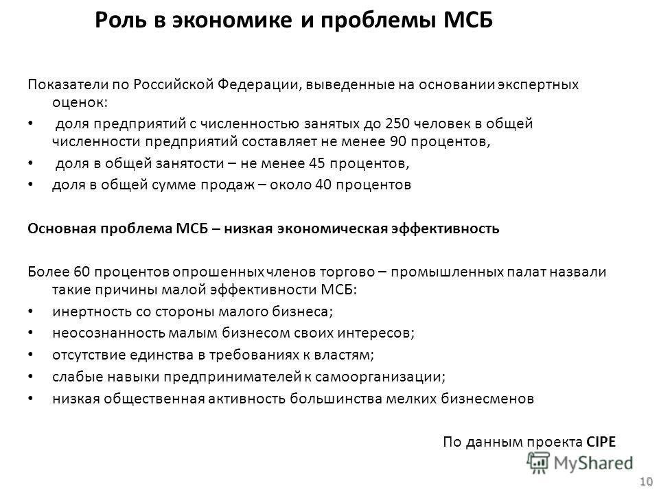 Роль в экономике и проблемы МСБ Показатели по Российской Федерации, выведенные на основании экспертных оценок: доля предприятий с численностью занятых до 250 человек в общей численности предприятий составляет не менее 90 процентов, доля в общей занят
