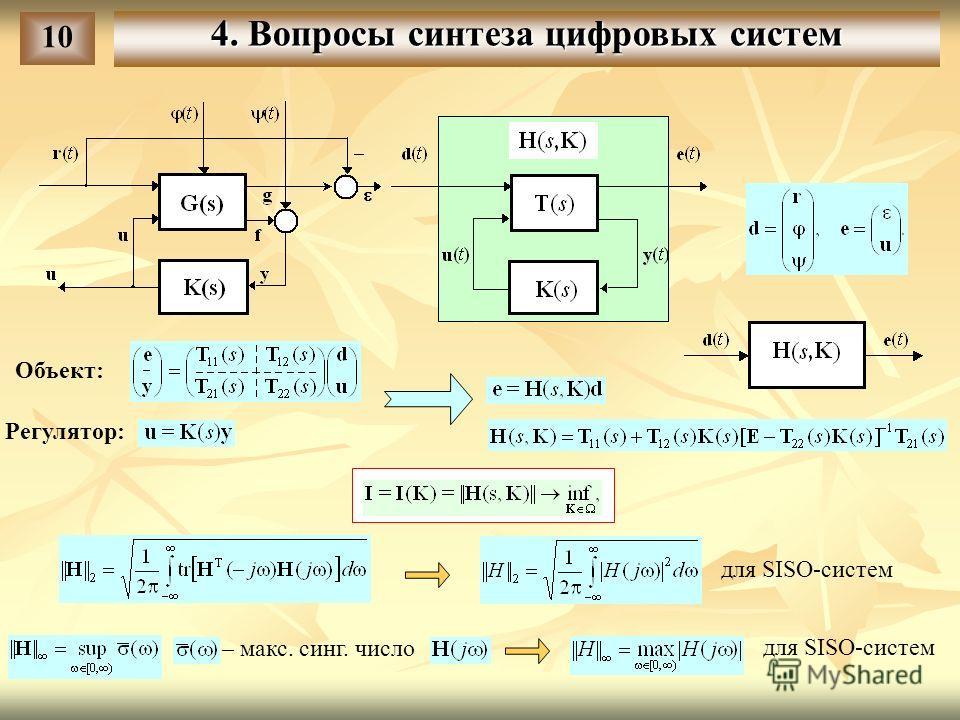 Объект: Регулятор: – макс. синг. число для SISO-систем 10 4. Вопросы синтеза цифровых систем