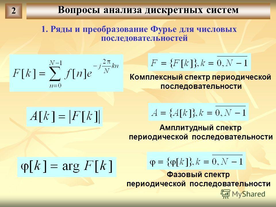 Вопросы анализа дискретных систем 2 1. Ряды и преобразование Фурье для числовых последовательностей Комплексный спектр периодической последовательности Амплитудный спектр периодической последовательности Фазовый спектр периодической последовательност