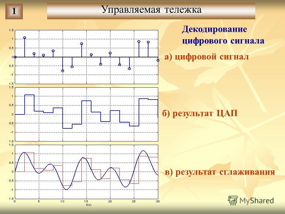 Управляемая тележка 1 Декодирование цифрового сигнала а) цифровой сигнал б) результат ЦАП в) результат сглаживания
