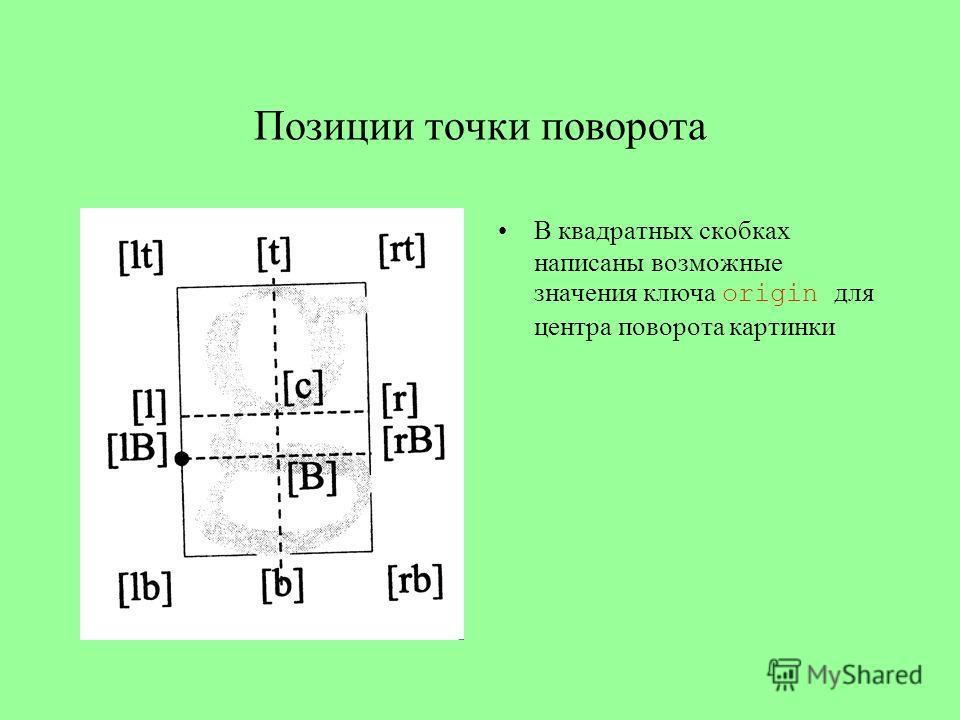 Позиции точки поворота В квадратных скобках написаны возможные значения ключа origin для центра поворота картинки