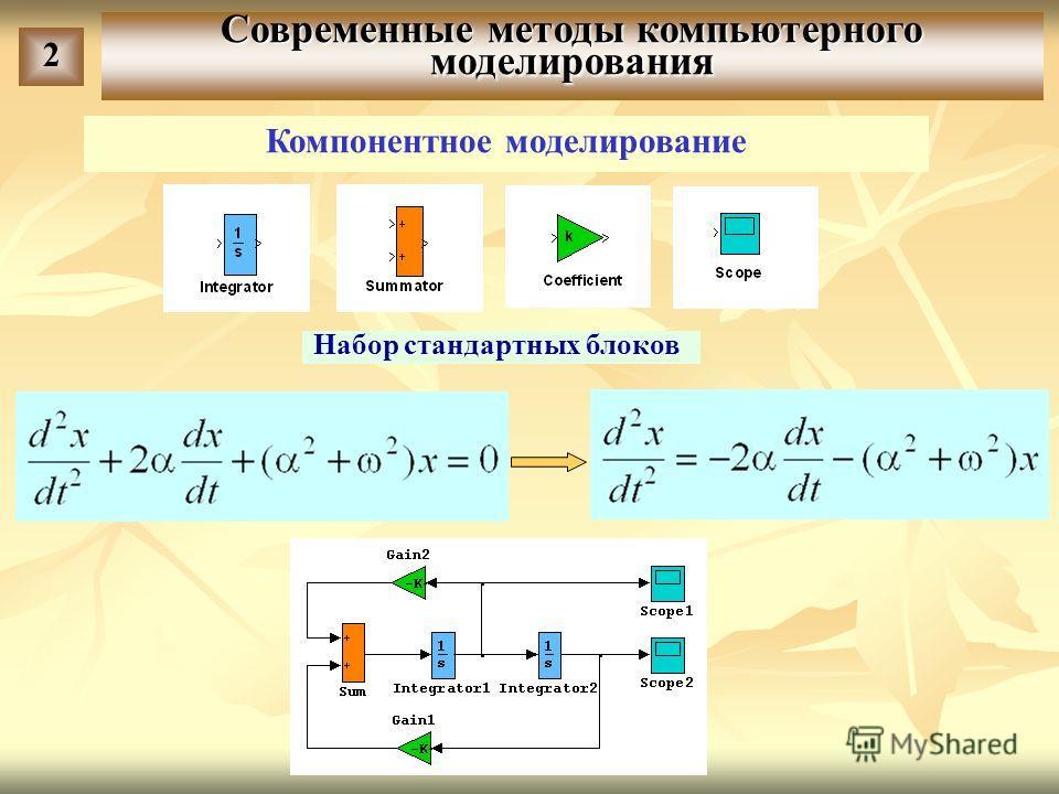 Современные методы компьютерного моделирования 2 Компонентное моделирование Набор стандартных блоков