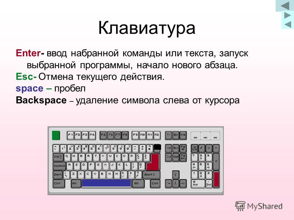 Клавиатура Enter- ввод набранной команды или текста, запуск выбранной программы, начало нового абзаца. Esc- Отмена текущего действия. space – пробел Backspace – удаление символа слева от курсора