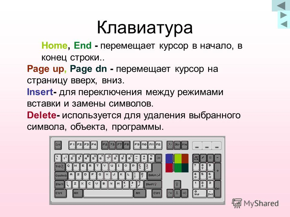 Клавиатура Home, End - перемещает курсор в начало, в конец строки.. Page up, Page dn - перемещает курсор на страницу вверх, вниз. Insert- для переключения между режимами вставки и замены символов. Delete- используется для удаления выбранного символа,