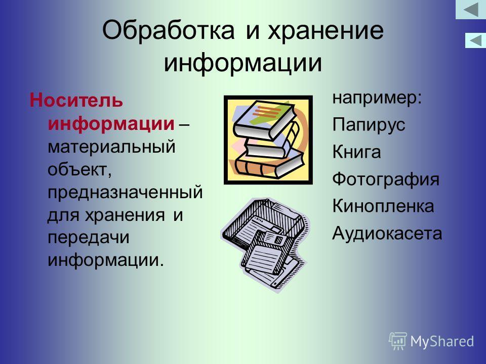 Обработка и хранение информации Носитель информации – материальный объект, предназначенный для хранения и передачи информации. например: Папирус Книга Фотография Кинопленка Аудиокасета
