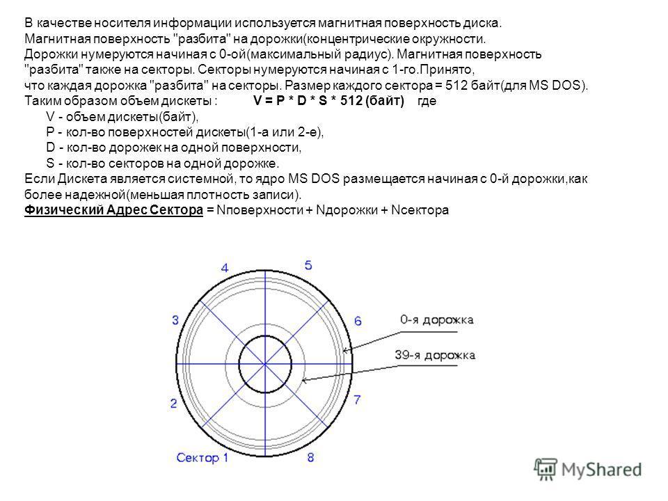 В качестве носителя информации используется магнитная поверхность диска. Магнитная поверхность
