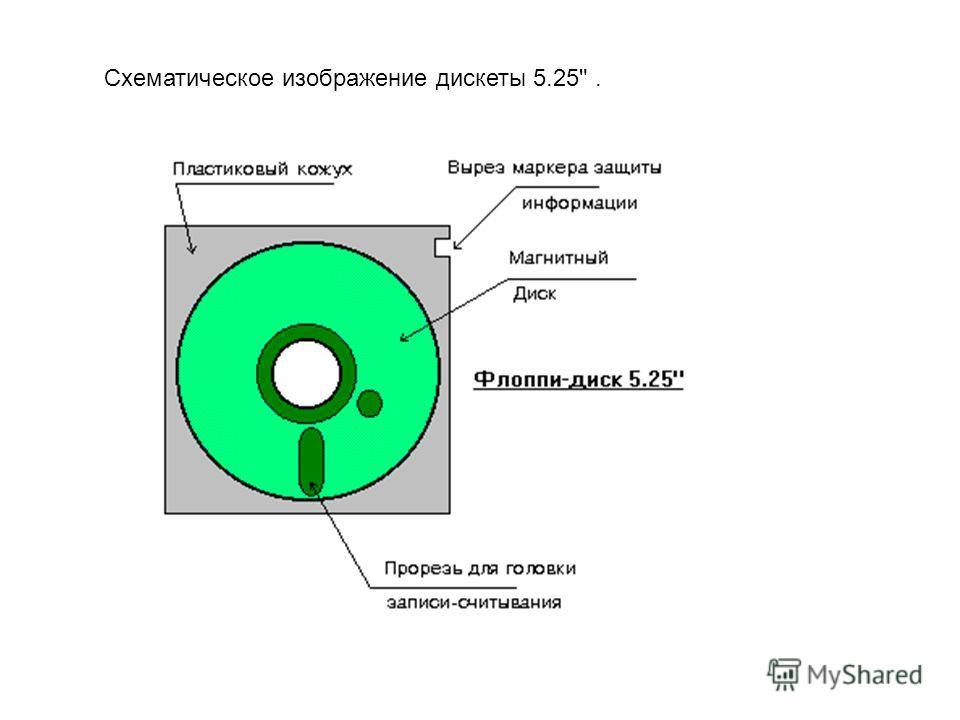 Cхематическое изображение дискеты 5.25.