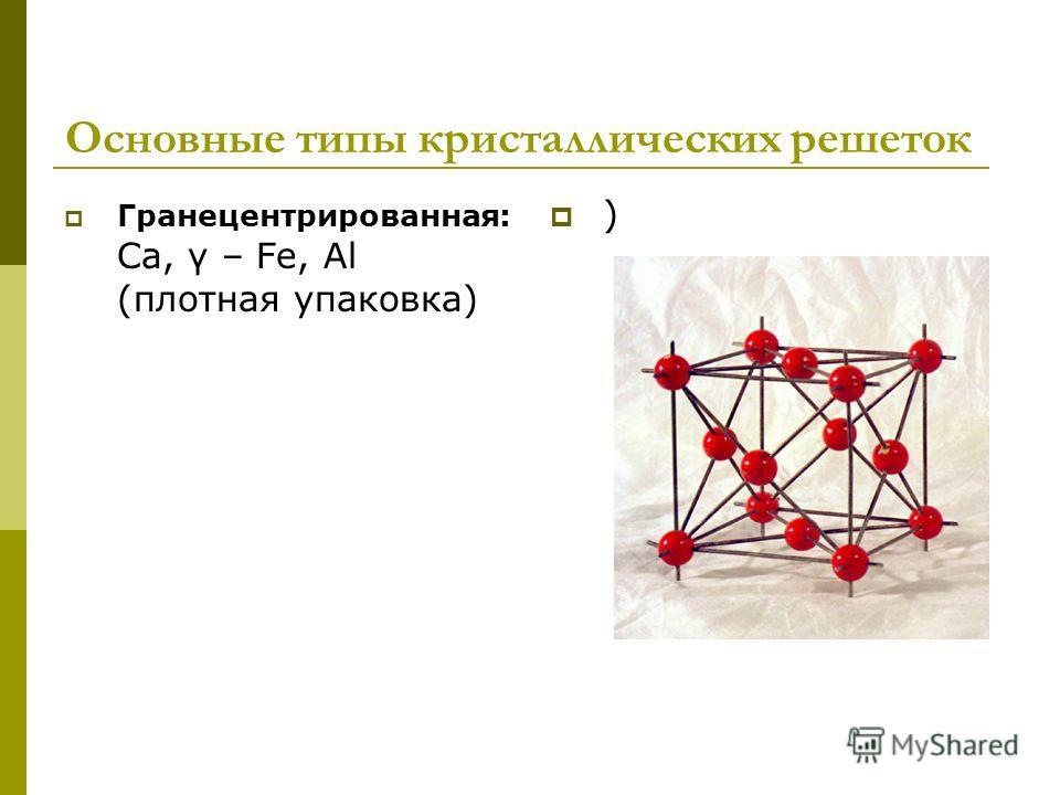 Основные типы кристаллических решеток Гранецентрированная: Ca, γ – Fe, Al (плотная упаковка) )