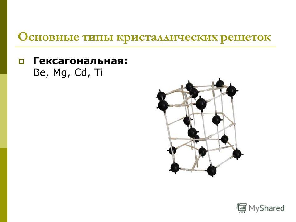 Основные типы кристаллических решеток Гексагональная: Be, Mg, Cd, Ti