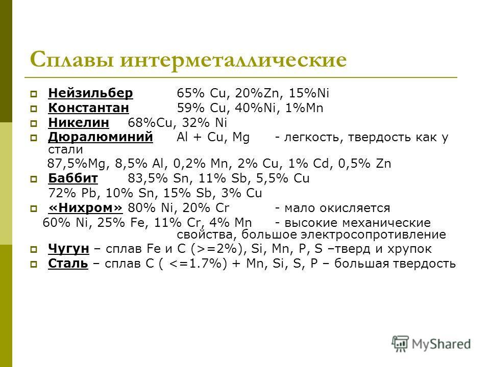 Сплавы интерметаллические Нейзильбер65% Cu, 20%Zn, 15%Ni Константан59% Cu, 40%Ni, 1%Mn Никелин68%Cu, 32% Ni ДюралюминийAl + Cu, Mg- легкость, твердость как у стали 87,5%Mg, 8,5% Al, 0,2% Mn, 2% Cu, 1% Cd, 0,5% Zn Баббит83,5% Sn, 11% Sb, 5,5% Cu 72% P