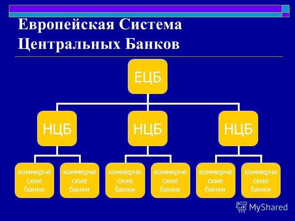 Европейская Система Центральных Банков ЕЦБ НЦБ коммерческие банки НЦБ коммерческие банки НЦБ коммерческие банки