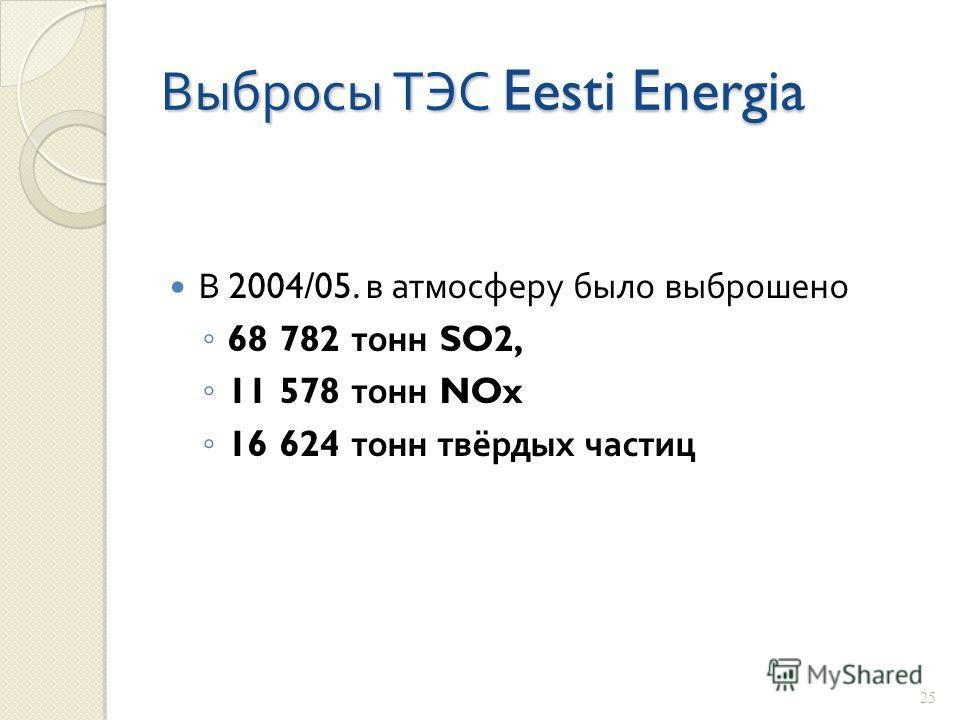 Выбросы ТЭС Eesti Energia В 2004/05. в атмосферу было выброшено 68 782 тонн SO2, 11 578 тонн NOx 16 624 тонн твёрдых частиц 25