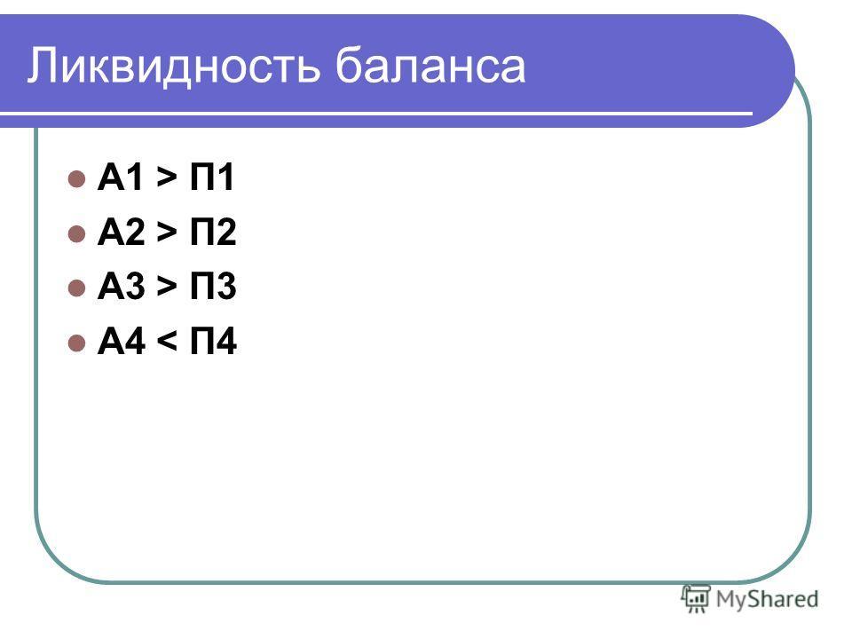 Ликвидность баланса А1 > П1 А2 > П2 А3 > П3 А4 < П4